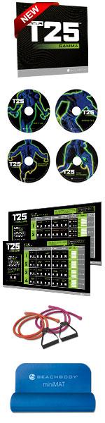 Focus T25 Gamma Review