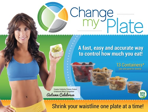 21 Day Fix Nutrition Plan