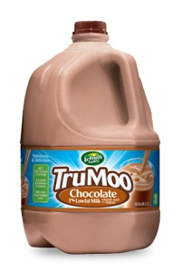 Is Chocolate Milk Good For Gaining Weight