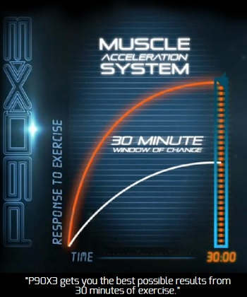 P90X3 workout system