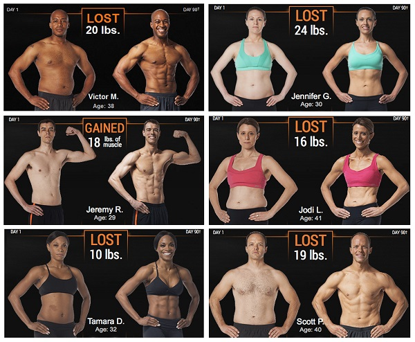 p90x3 information results