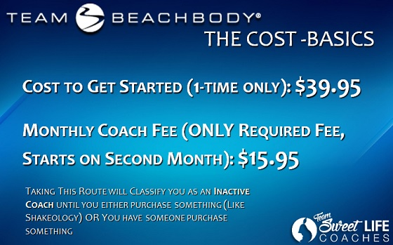 Beachbody Coach Cost The Realistic View On Costs To Start