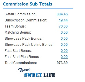 Beachbody Coach Paycheck