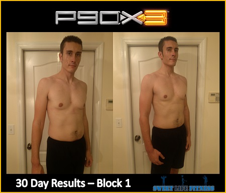 P90x3 30 Day Results And Why You Should Not Quit Now