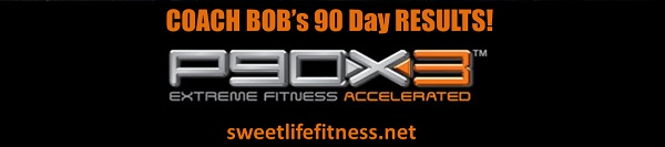 P90X3 Results