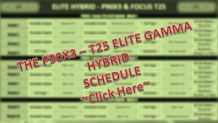 P90X3 T25 Hybrid Schedule – The Best of Both Worlds