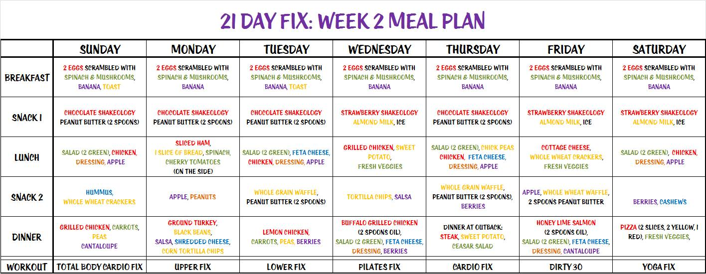Day Fix Meal Plan  Are You Set For Nutrition Success
