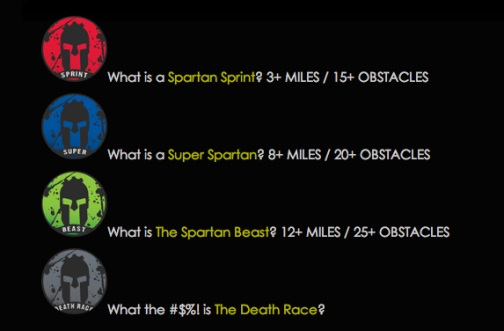 Spartan Race Beginner Tips