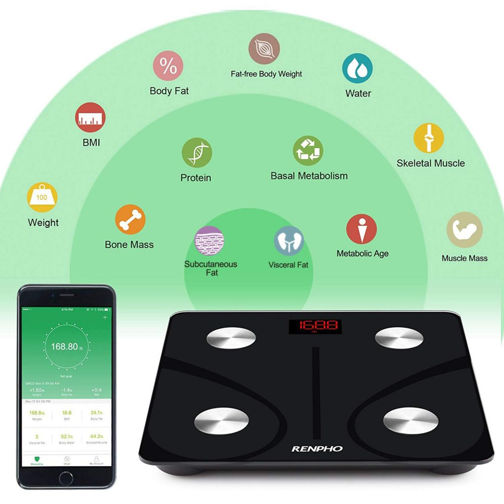 smart scale review